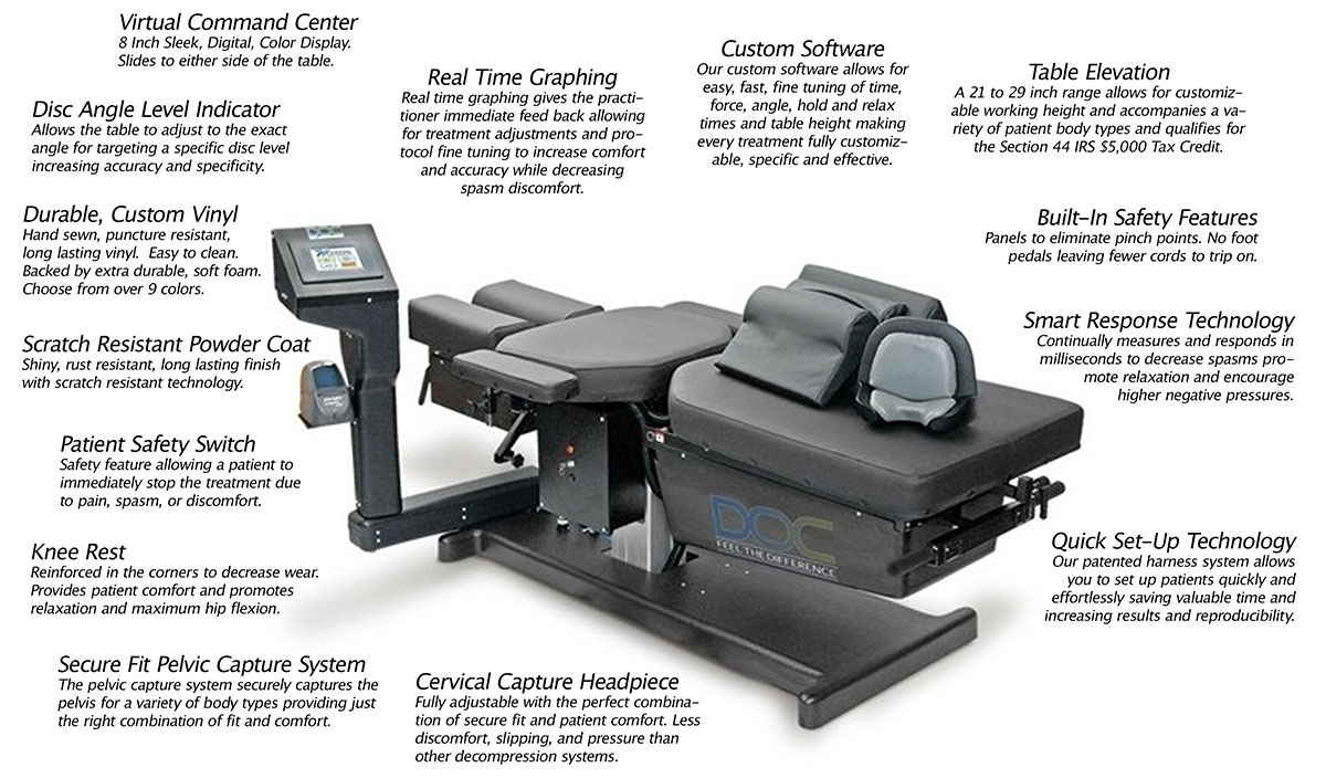Features of the DOC Cervical/Lumbar Spinal Decompression Table